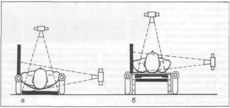 положение при рентгенографии ОГК