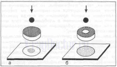 пространственное искажение объекта при рентгене