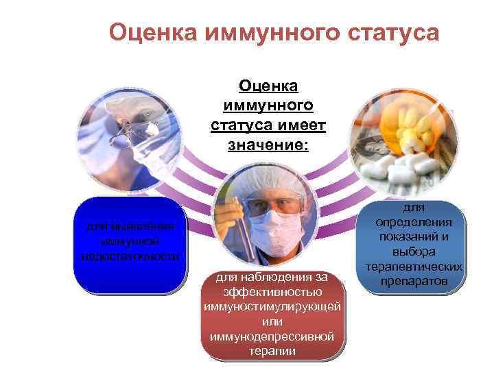 иммунограмма расшифровка