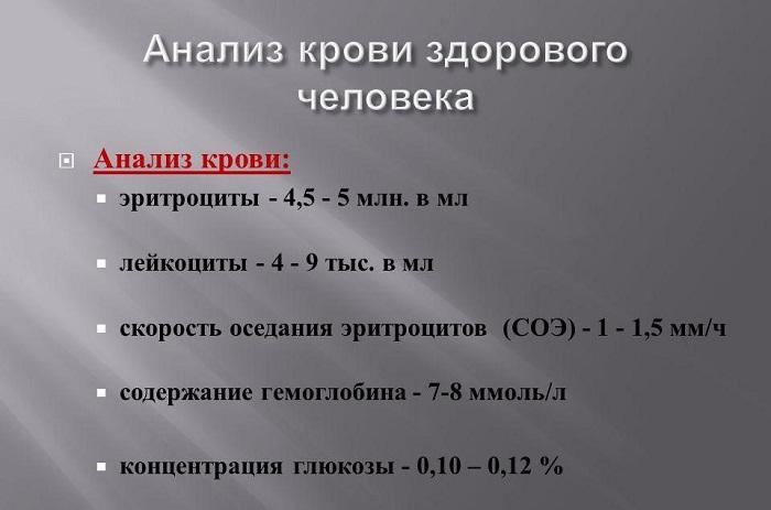 соэ норма у женщин по возрасту таблица