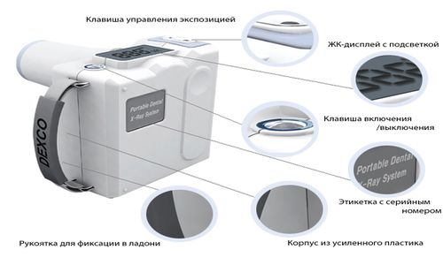 Устройство компактного портативного рентген-аппарата