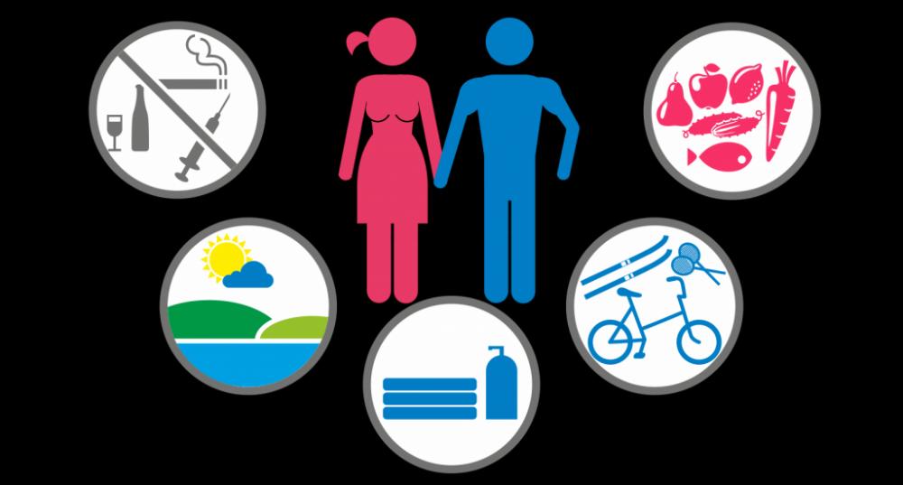 Здоровый образ жизни - Амбулаторно-поликлиническое медицинское ...